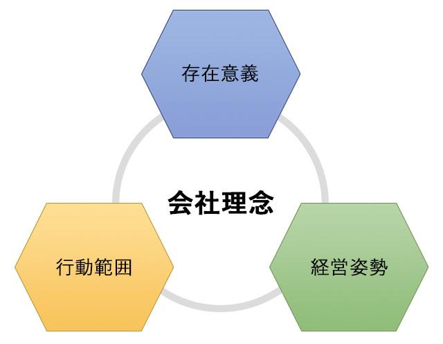 会社理念バックグラウンドイメージ